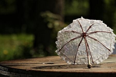 佐々木希紫外線対策日傘